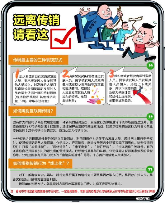 青岛11部门联手集中整治保健市场 百日查案68起罚没209.6万元