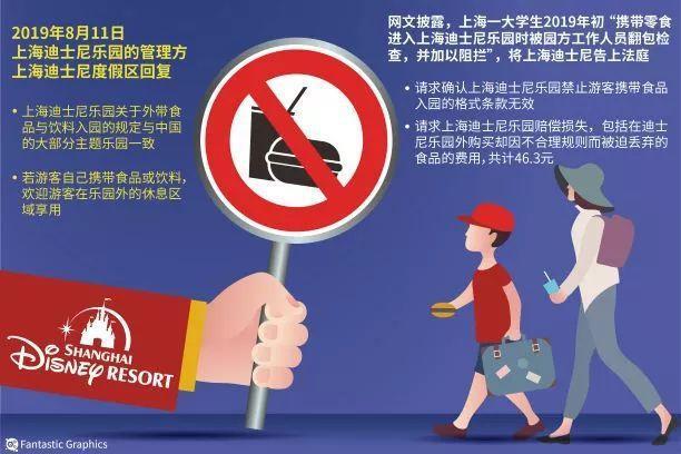 中消协发话!迪士尼,别对中国人搞特殊!