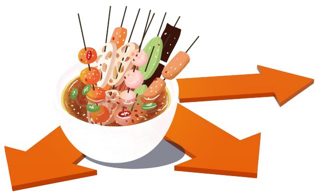 冷锅串步入品牌化,供应链新机遇在哪里?