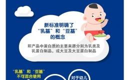 50项食品安全国家标准发布,这3项关乎婴幼儿配方食品